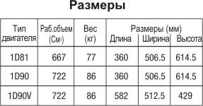 1D90_dim_russ