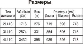 L_dim_rus